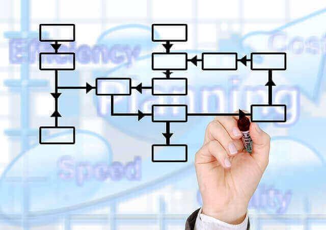 過程重視・結果重視とは?意味や特徴、違いを知って自己診断結果を活用する