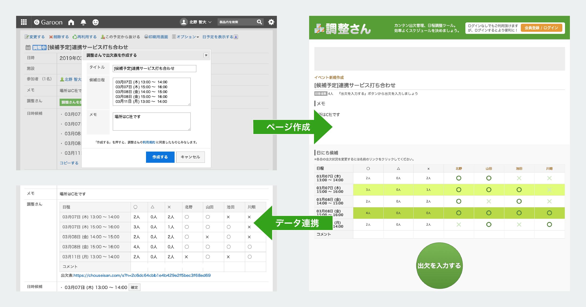 『サイボウズ Garoon×調整さん連携サービスβ版』イメージ