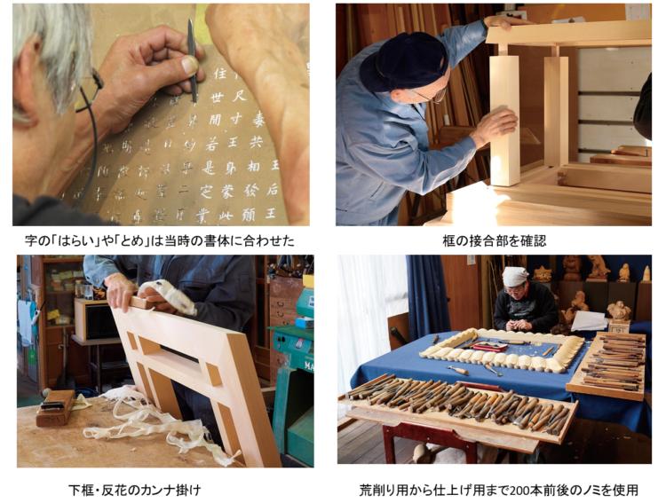 高岡市・砺波市の職人の技がクローン制作の随所に活かされた