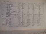 平面研削盤 日興 NSG515HD 1989年式_画像12