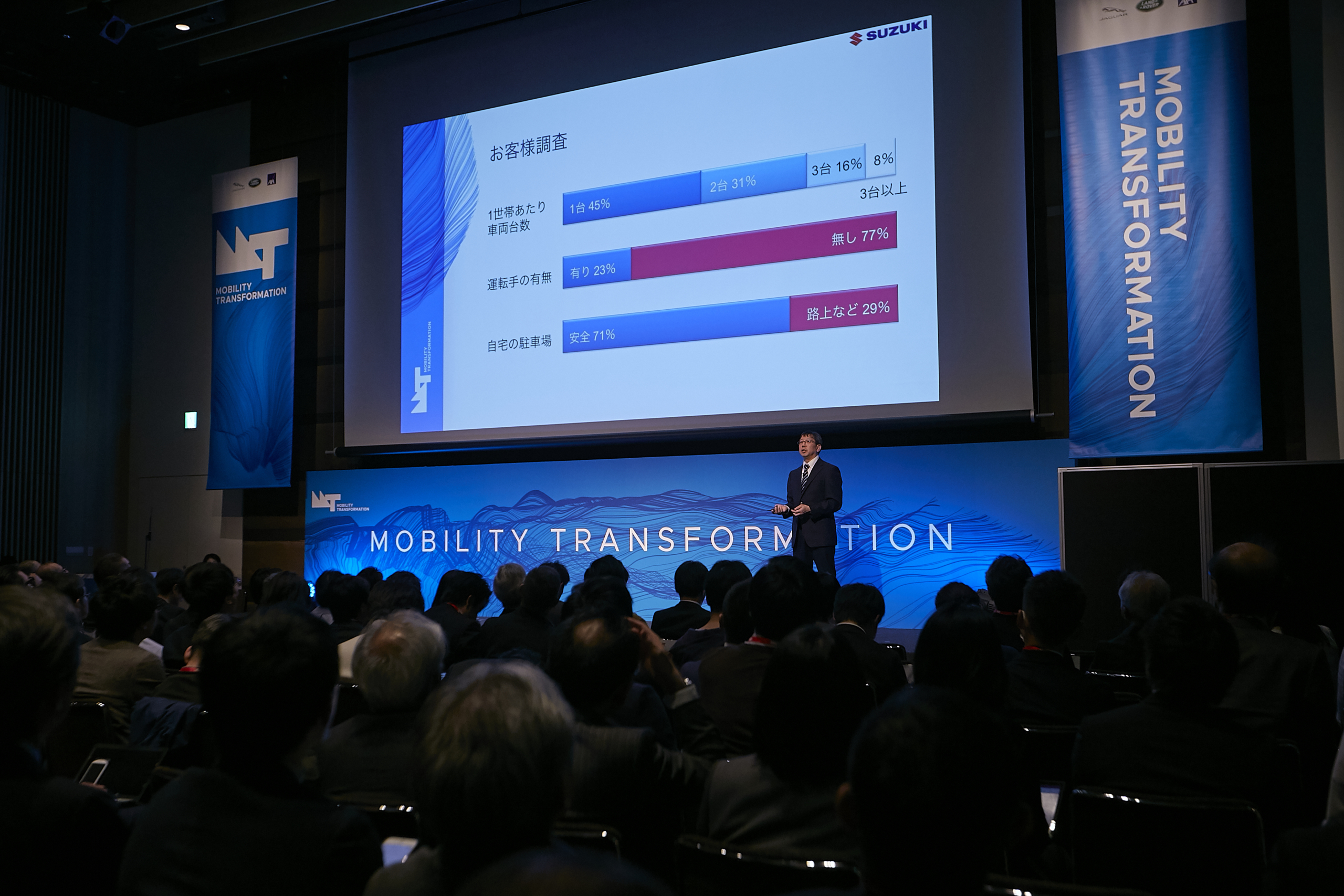 -Suzuki Connect-インドにおけるコネクテッドサービス展開