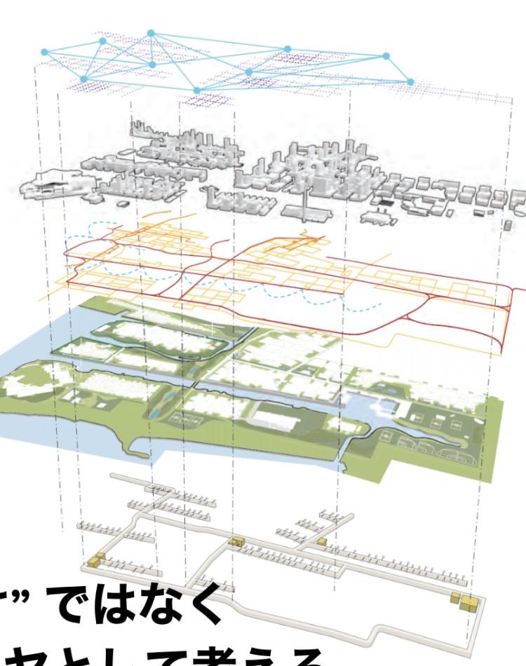 データとアーキテクチャ<br>〜MaaSでのサービスの進化と可能性〜