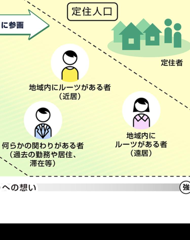 JRが挑む!関係人口を増やすための「移動の目的」作りとは?