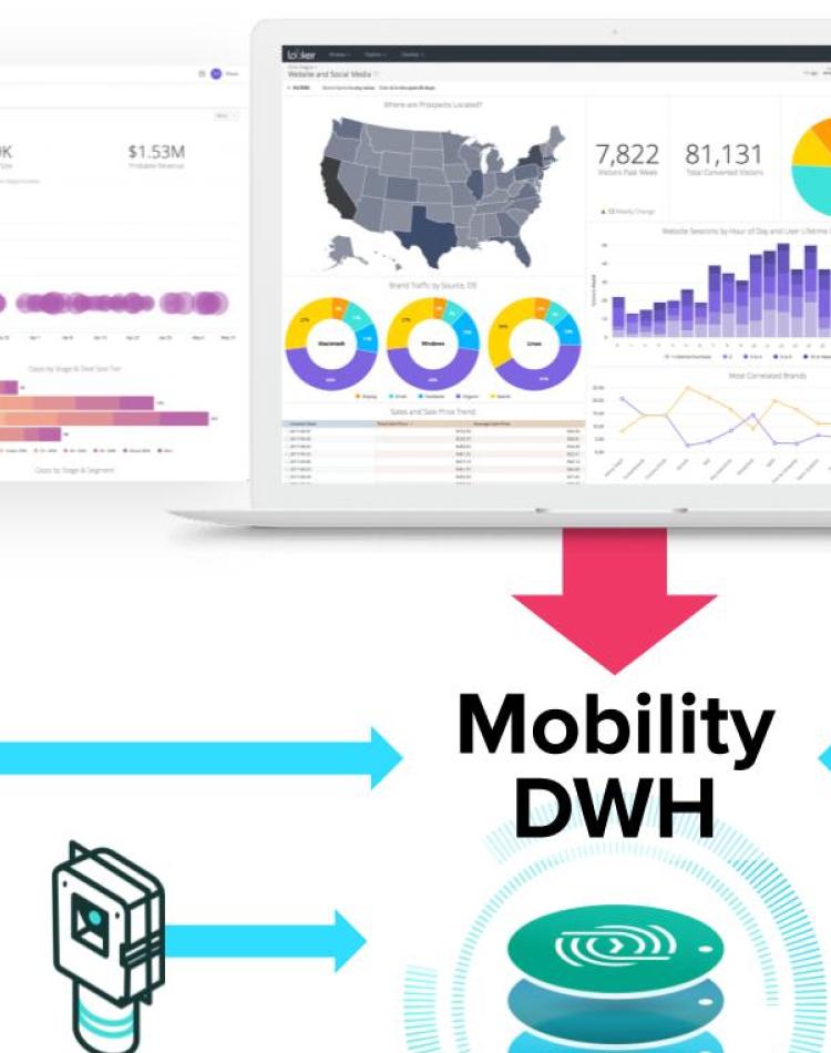 Mobility業界のDXを支えるSmartDriveの分析基盤