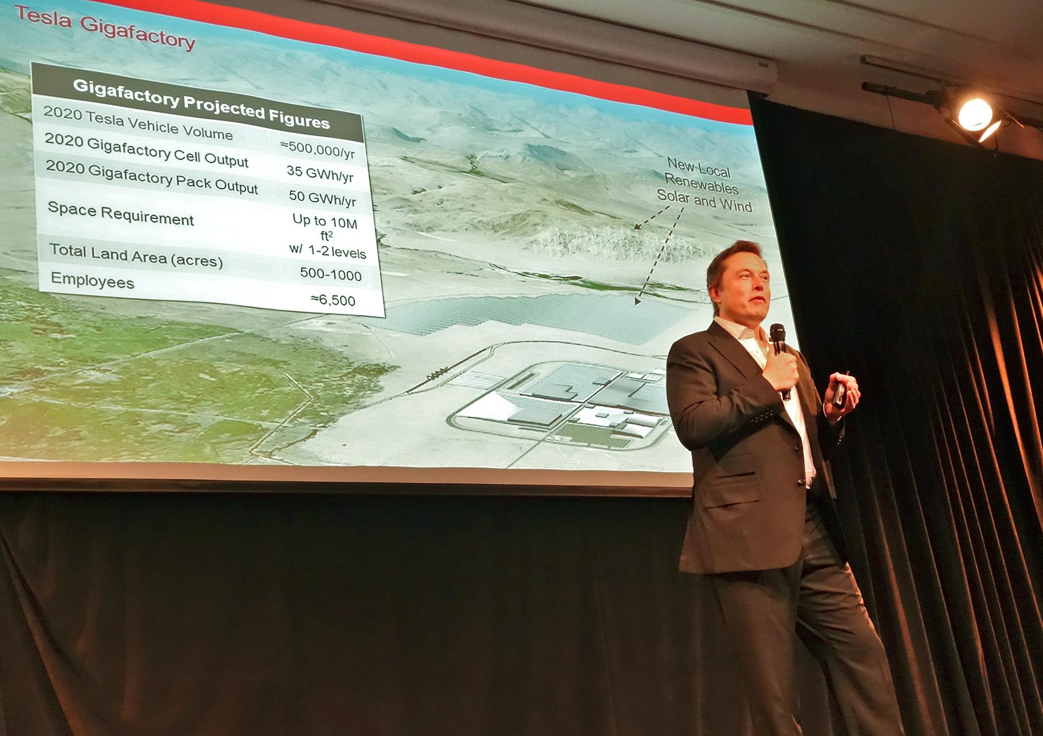 テスラの巨大工場Gigafactoryの現在と今後の見通し