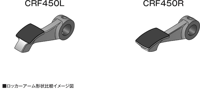 ホンダ・CRF450L