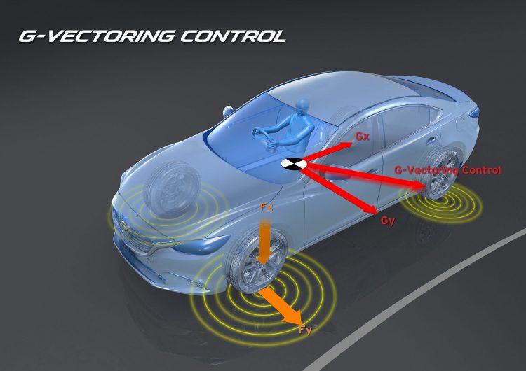 マツダ G-ベクタリングコントロール GVC 概念図