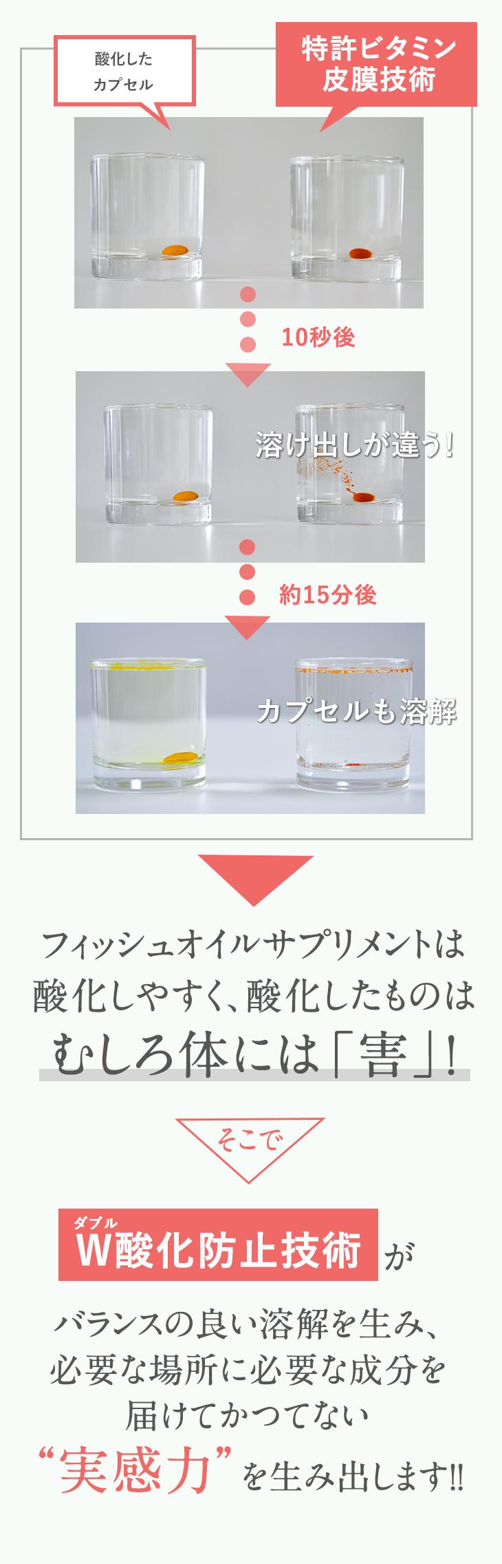 特許ビタミン被膜技術