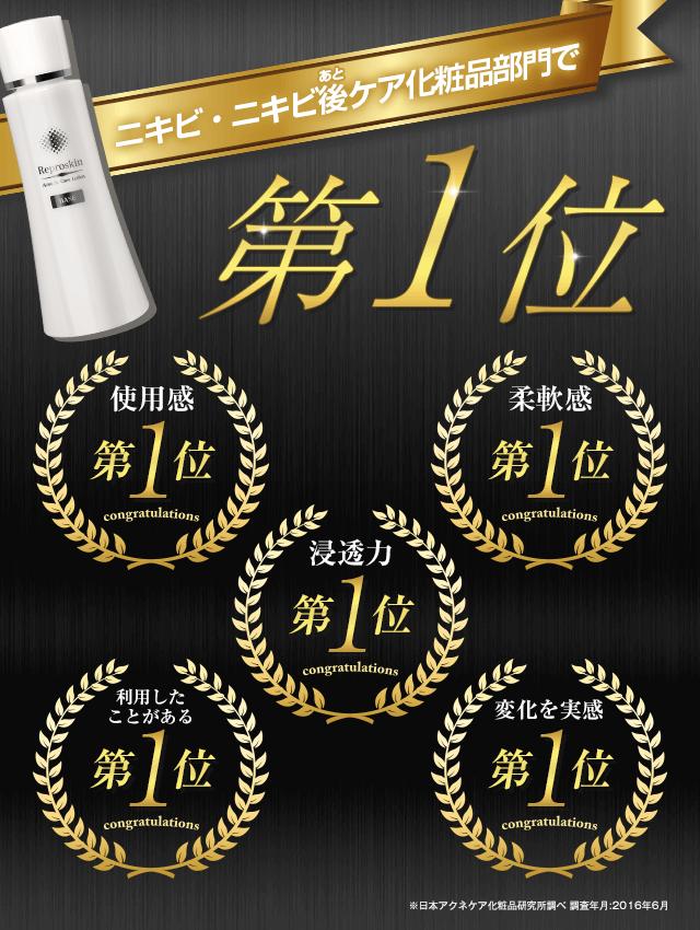 ニキビ・ニキビ後ケア化粧品部門で第1位