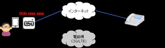050Plus-001