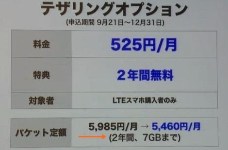 SoftBank00