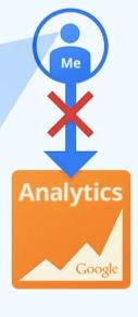 Google Analytics オプトアウト アドオン by Google Chrome ウェブストア 2