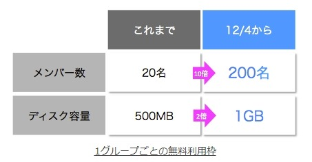 googleapps01.