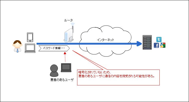 wifi-vpn000-1