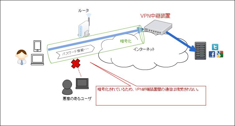 wifi-vpn000-2