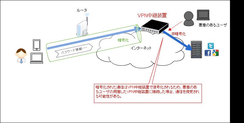 wifi-vpn000-3