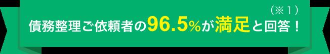 債務整理ご依頼者の96.5%が満足と回答!