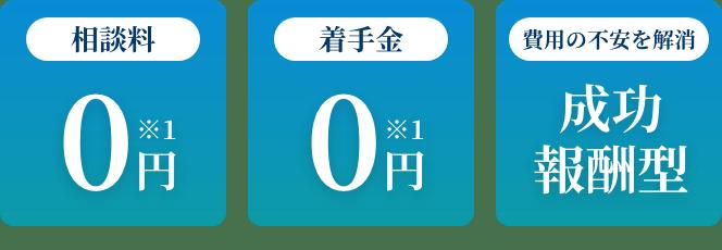 相談料「0円」、着手金「0円」、費用の不安を解消「成功報酬型」