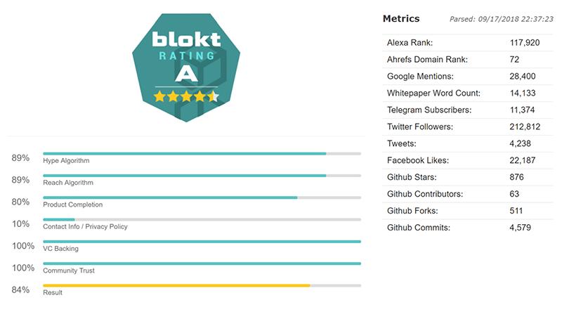 rating-by-nem-rank-a_1.png