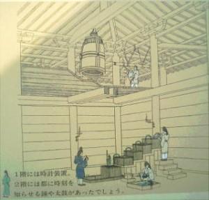 【Zaif追悼企画】日本最古の時計とは?