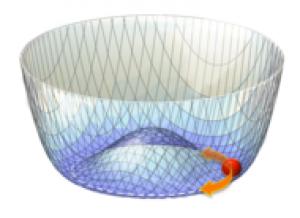 質量の起源と「神の粒子:ヒッグス粒子」について