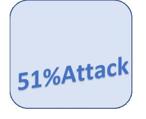 51%攻撃のコスト