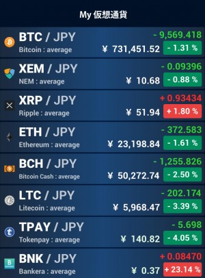 みんなはどこで仮想通貨の値段を見てるのだろう?