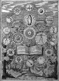 サイエンスの発展(物理学の歴史1:古代・中世編)