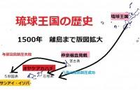 琉球王国の歴史~その3・第二尚氏王朝・勢力版図拡大
