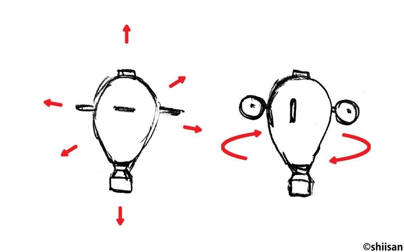 気球の動き