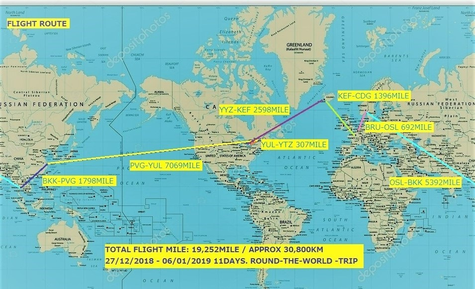 世界一周のフライトルート