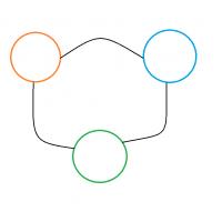 【数学】この図形に覚えあり