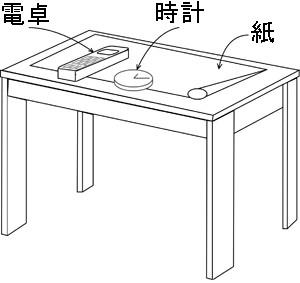 フローティング・イメージ図