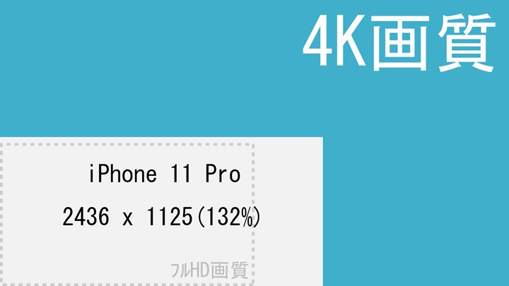 iPhone画面との比較