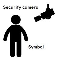 Symbolブロックチェーン、セキュリティカメラ、ロボット、ドローンで人的被害を抑える