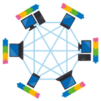 Symbolテストネットノードを建ててみた (v0.10.x Hippo on Ubuntu Server 18.04)