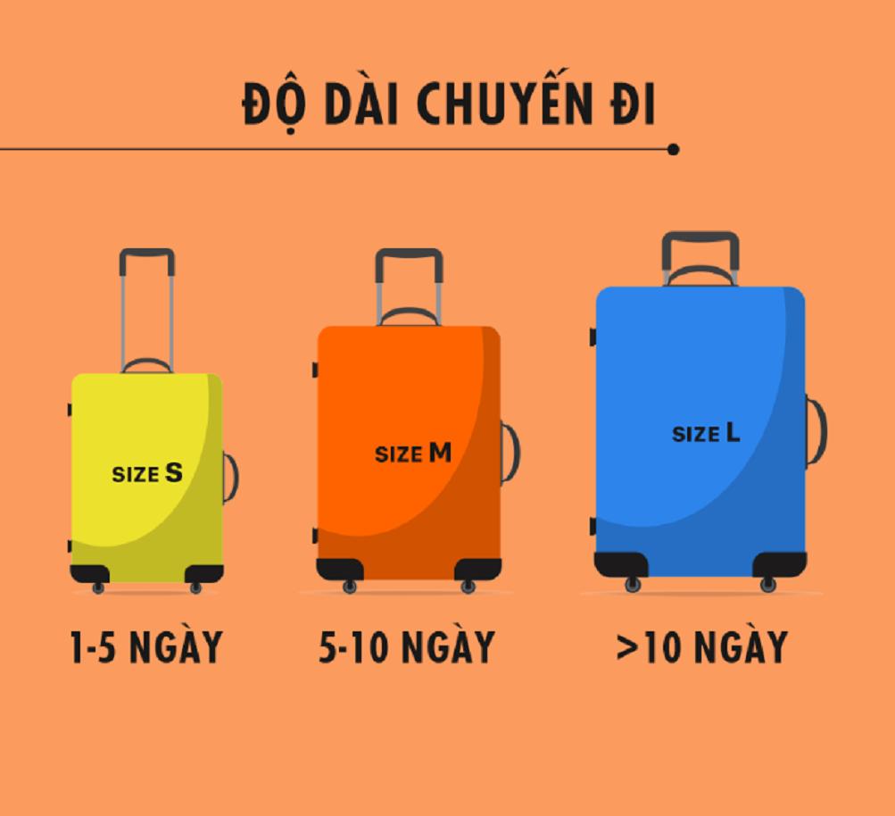 Nhung-mon-do-can-thiet-khi-di-du-lich-Viet-Nam-Nemvn.net-2