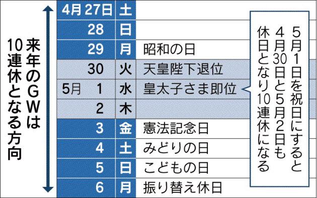 来年のGW 10連休検討 天皇即位・改元を祝賀 記念貨幣も発行へ :日本 ...