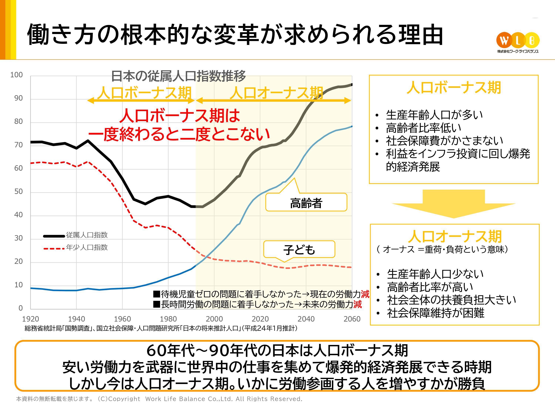 コロナに関係なく、私たちの働き方はとっくに「限界」だった 日本人が知らない、人口ボーナス期・オーナス期の「勝てるルール」の違い  - ログミーBiz