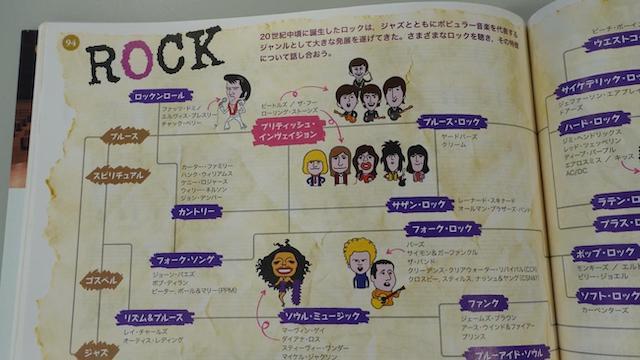 音楽の教科書に載っているロックの説明が詳しすぎる :: デイリーポータルZ