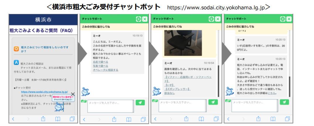 写真から粗大ごみの種類を判別するAI 横浜市が導入 - ITmedia NEWS