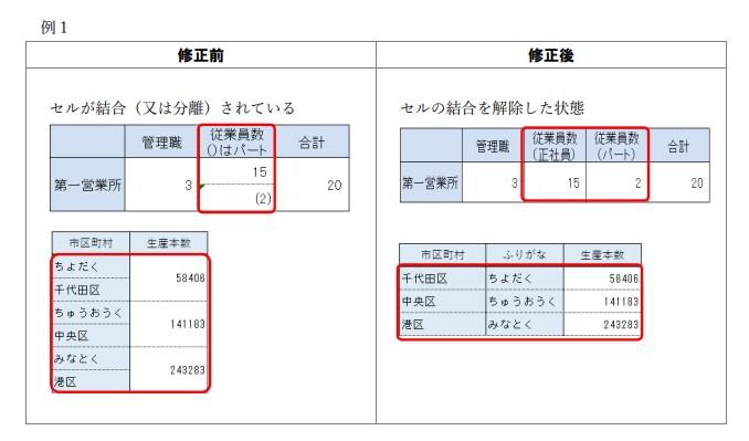 お役所「Excel」の改善案が公開 ~あかんヤツ→ええヤツの例がわかりやすく、一般市民にも結構参考になる - やじうまの杜 - 窓の杜