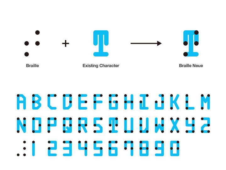 「目でも指でも読める文字」が画期的 点字に線を足してフォントとしてデザイン - ねとらぼ