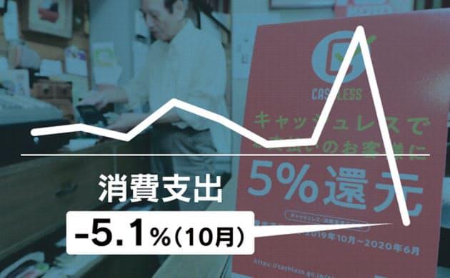 消費落ち込み、前回増税より大きく 10月支出5.1%減  :日本経済新聞