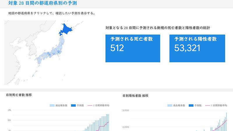 Google、日本での新型コロナ感染規模拡大を予測 ~向こう28日で感染者5万3千人、死亡者512人 - PC Watch