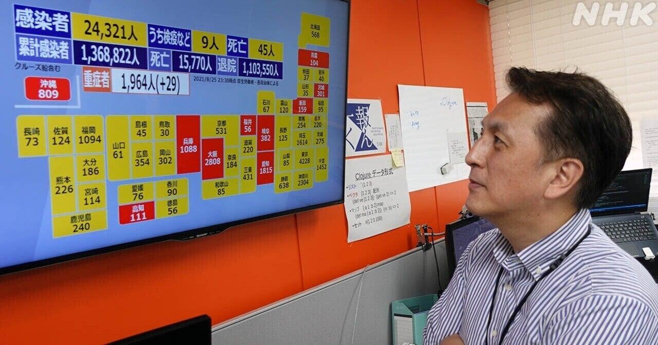 記者に「プログラミングのスキル」って必要なの?ちなみにNHKニュースの画像生成も記者がコードを書いてます|NHK取材ノート|note