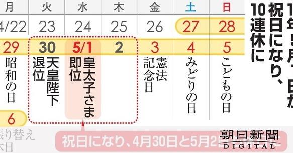 新天皇即位日は祝日、GWは10連休に 式典委員会方針:朝日新聞デジタル
