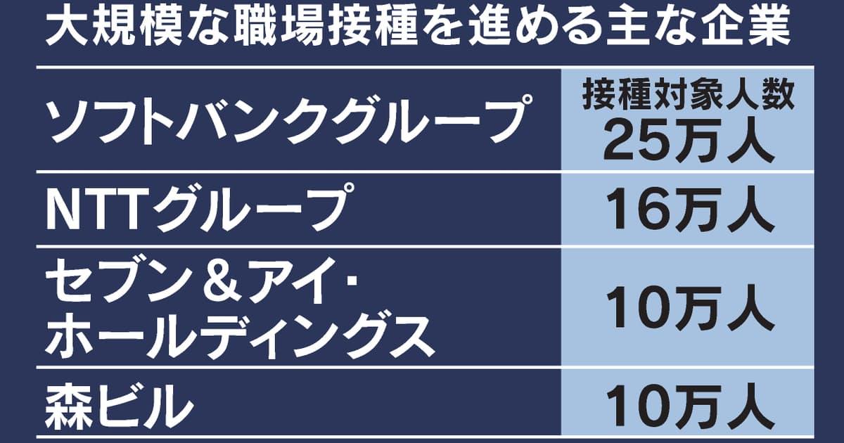 新型コロナ: 職場接種、申請1200万人に 「1日100万回」超す公算: 日本経済新聞