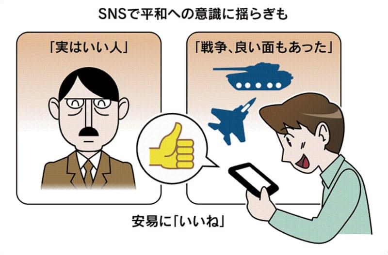 SNSで揺らぐ平和意識 戦争容認、簡単に「いいね」  :日本経済新聞