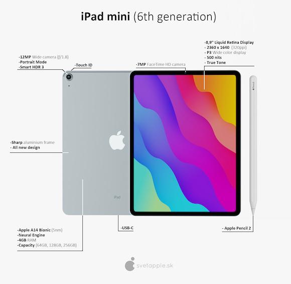 iPad mini 6〜フルスクリーン、ディスプレイ下指紋認証搭載のモックアップ - iPhone Mania